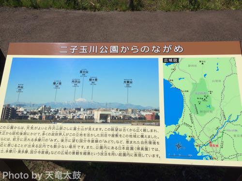 二子玉川公園からの眺めの看板